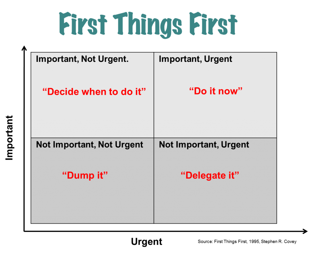 89.-prioritiese-first-thing-first1-1024x826